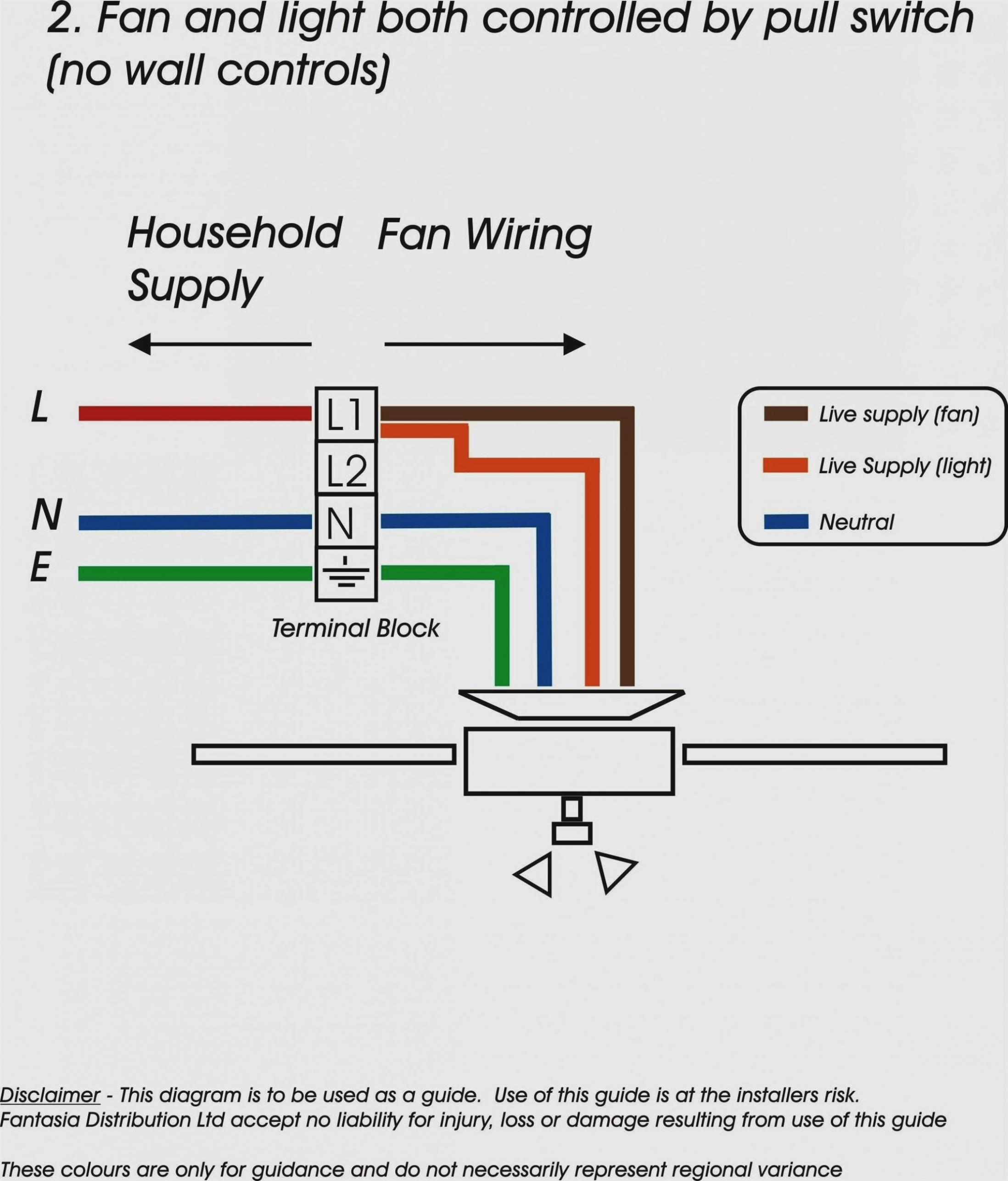Oscillating Fan Wiring - Wiring Diagrams Hubs - Hunter 3 Speed Fan Switch Wiring Diagram