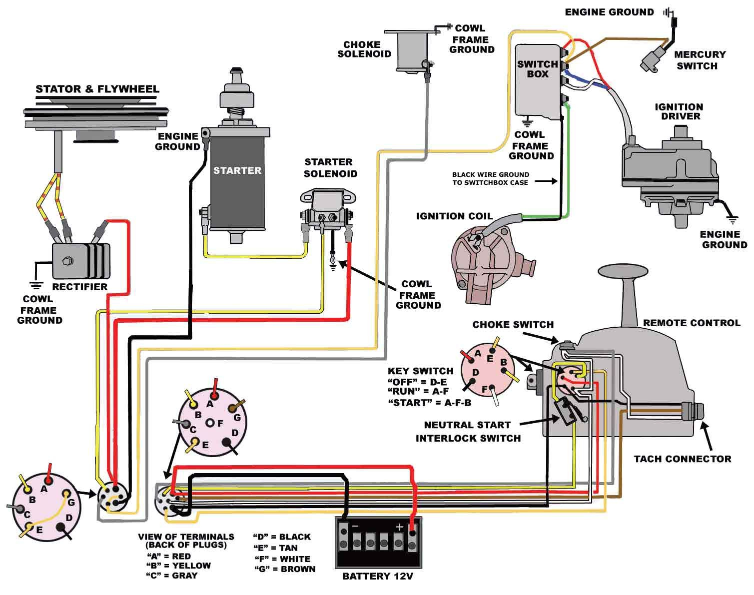 Outboard Ignition Switch Wiring Diagram - Today Wiring Diagram - Mercury Outboard Ignition Switch Wiring Diagram