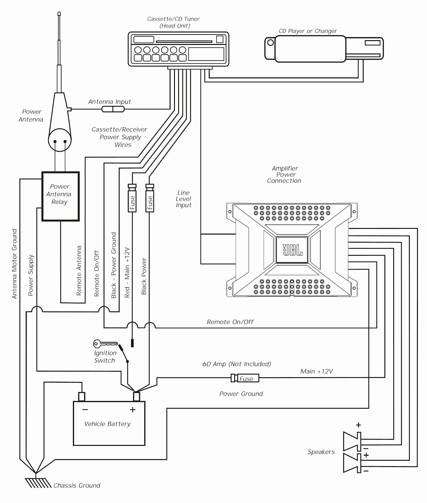 Pac Sni 15 Wiring Diagram - Wiring Diagram Blog - Pac Sni 15 Wiring Diagram