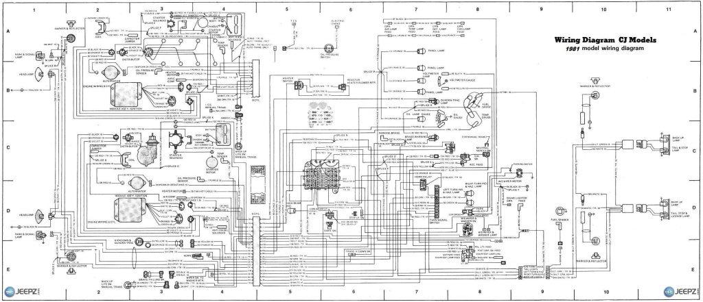 1981 jeep wire diagram wiring diagram progresif rh iovegzgv sankt saturnina de 1981 jeep cj wiring diagram