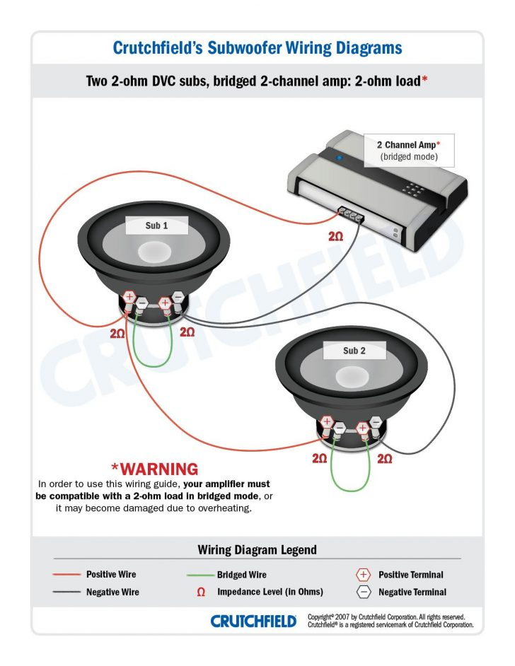 Dual Voice Coil Wiring Diagram