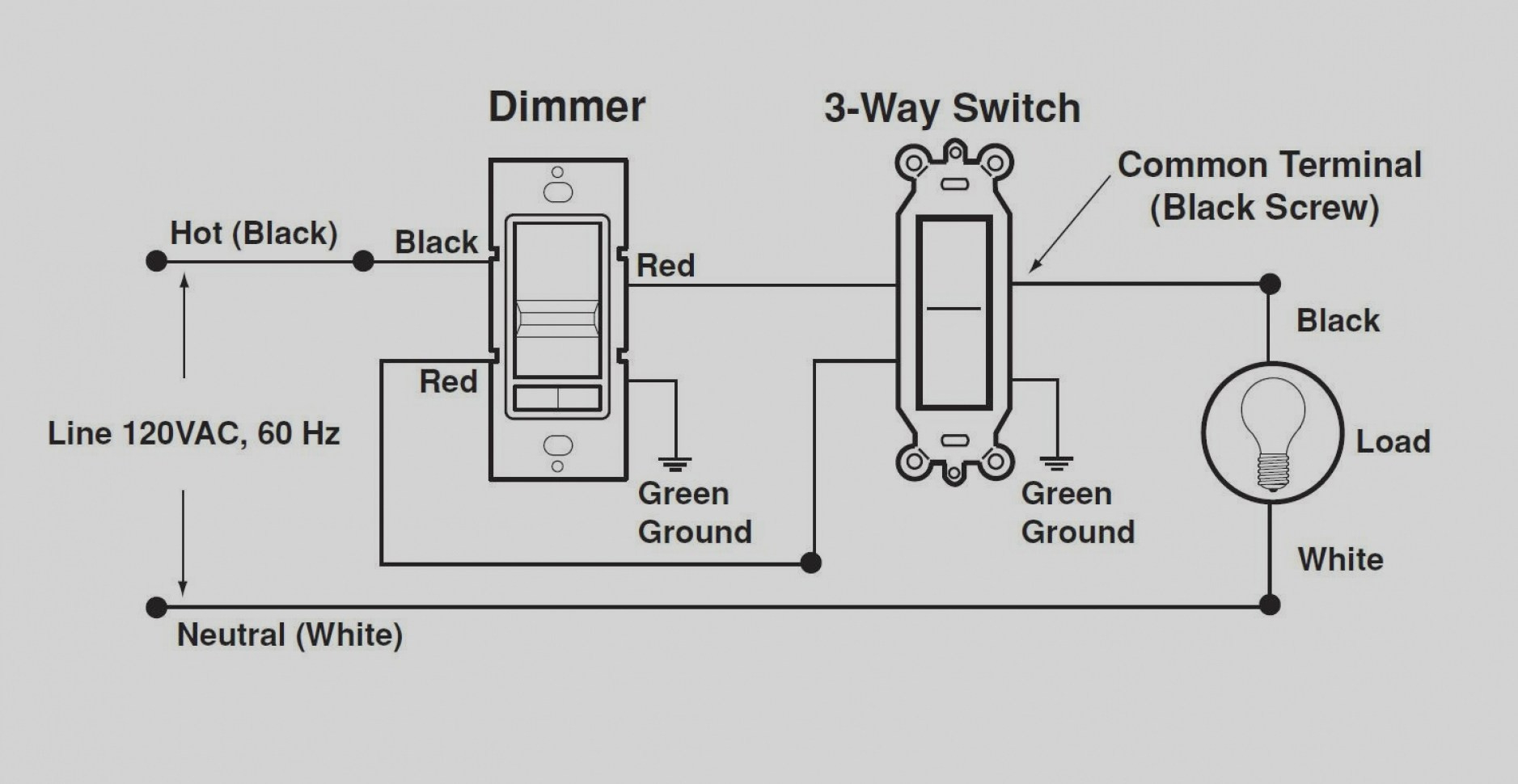 pass amp seymour wiring diagrams wiring diagram pass \u0026 seymour Wiring Gibson 3 Humbucker Pick Up with 2 Volume 2 Tone pass amp seymour wiring diagrams wiring diagram \u2013 pass \u0026 seymour switches wiring diagram