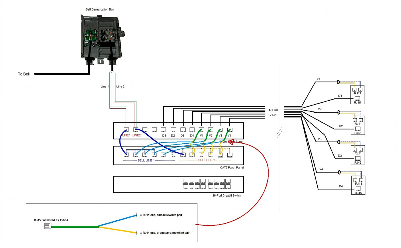 Patch Panel Also Conector Rj45 Wiring Harness Wiring Diagram - Patch Panel Wiring Diagram