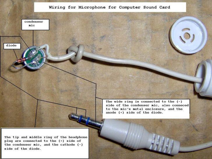 Strange Headphone Jack With Microphone Wiring Diagram Wirings Diagram Wiring Digital Resources Llinedefiancerspsorg