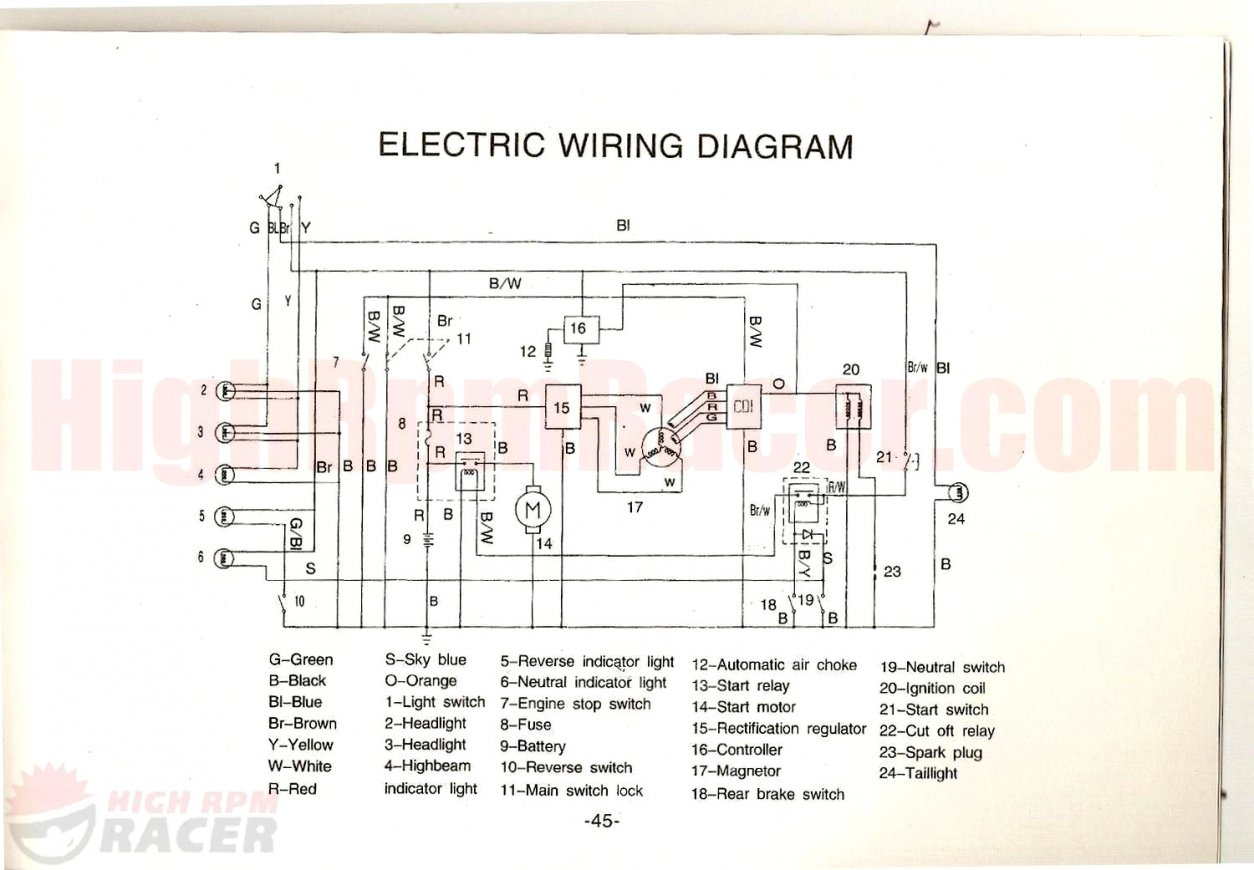 Peace 110Cc 4 Wheeler Wiring Diagram | Wiring Diagram - Chinese Quad Wiring Diagram