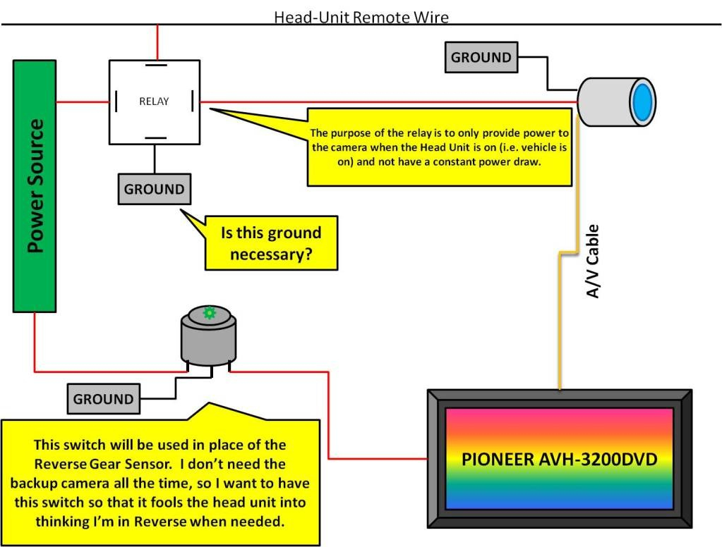 Peak Backup Camera Wiring Diagram | Wiring Diagram - Peak Backup Camera Wiring Diagram