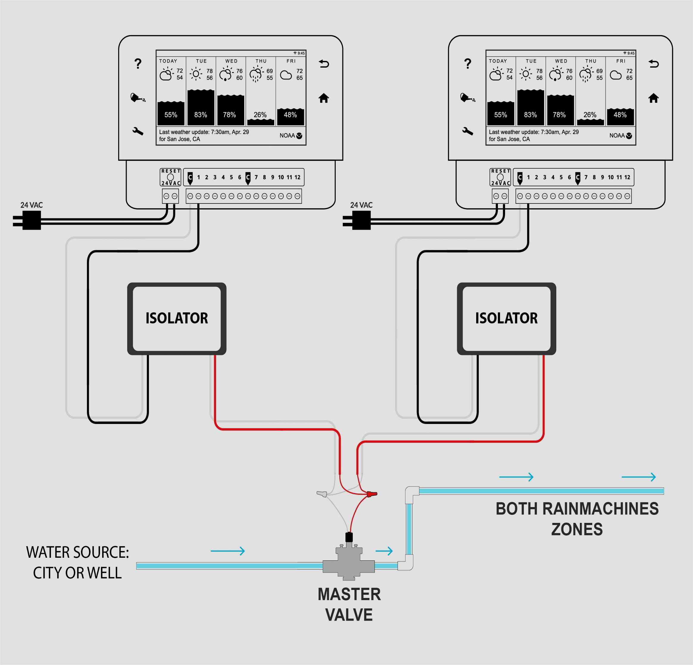 Perko 4 Battery Wiring Diagram - Trusted Wiring Diagram Online - Dual Battery Switch Wiring Diagram
