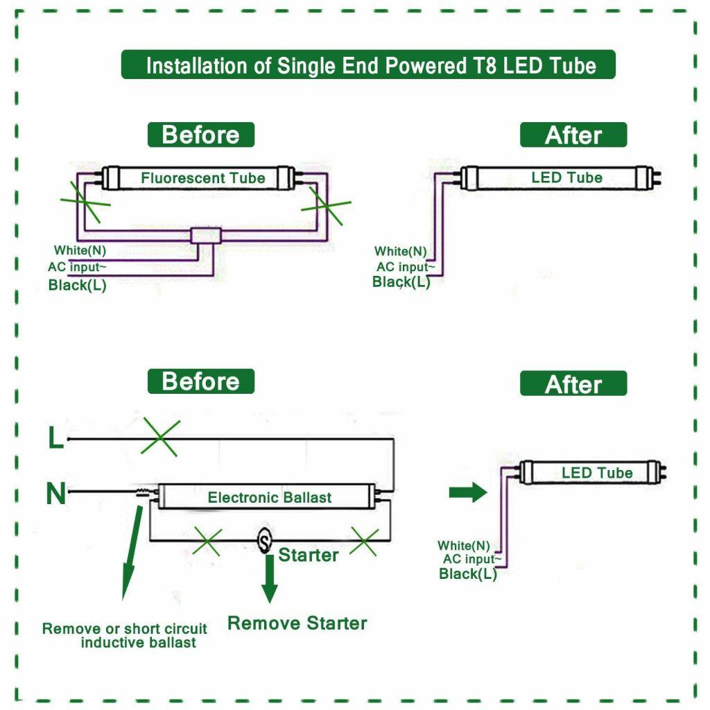 Philips Advance Ballast Wiring Diagram - Shahsramblings - Philips Advance Ballast Wiring Diagram