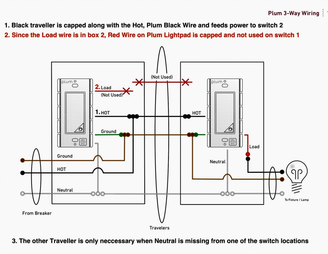 Phone Line Wire Diagram | Wiring Library - Telephone Junction Box Wiring Diagram