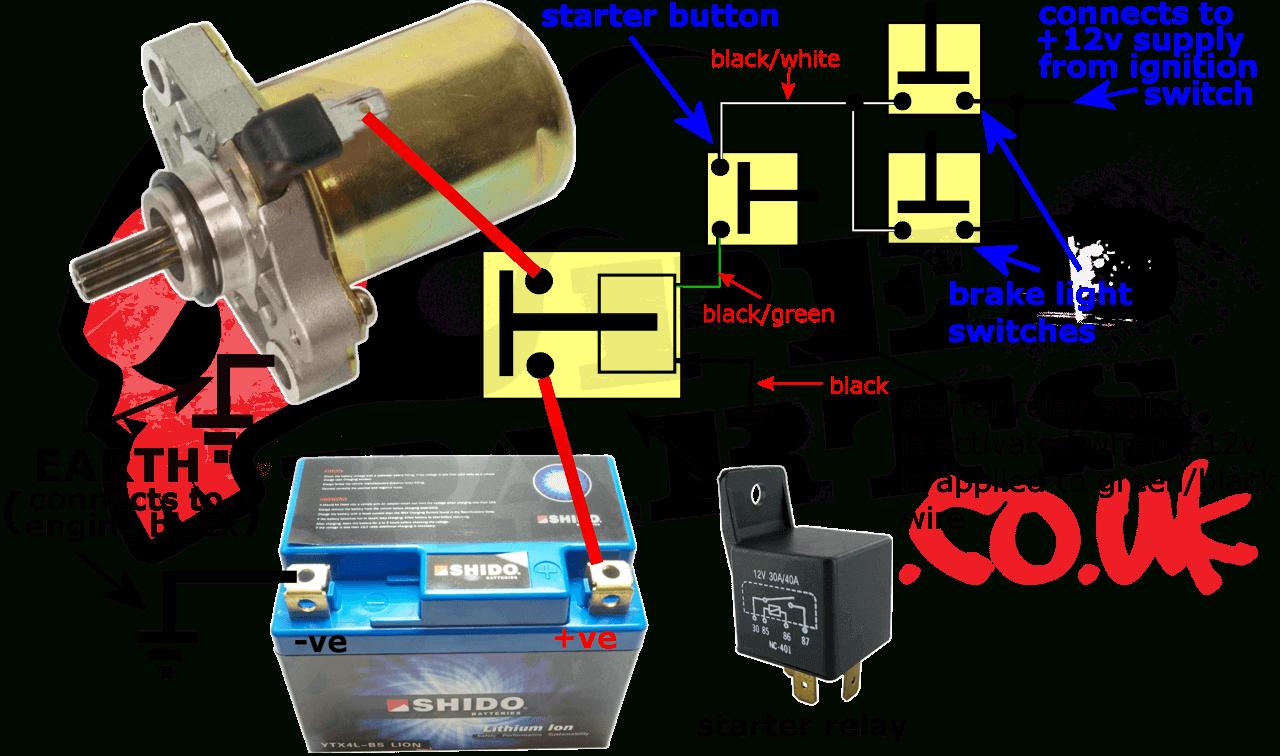 Piaggio Starter Motor Fault Finding | Blog | Pedparts Uk - Starter Motor Wiring Diagram