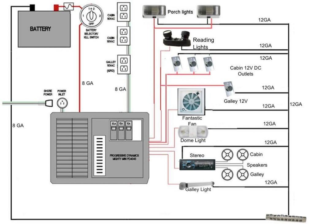 Excellent Travel Trailer Wiring Harness Electrical Wiring Diagrams Wiring Digital Resources Funiwoestevosnl
