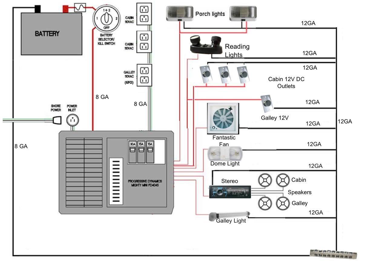 Pickup Camper Wiring Harness - Wiring Diagram Data - Camper Trailer Wiring Diagram