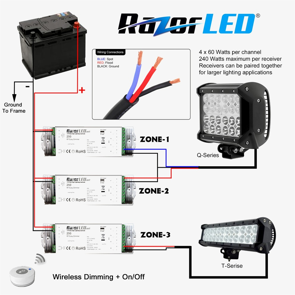 Pictures Of Led Light Wiring Diagram Bar And – Volovets - Led Light Wiring Diagram