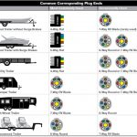 Pinchuck Oliver On Car And Bike Wiring | Trailer Wiring Diagram   6 Way Plug Wiring Diagram