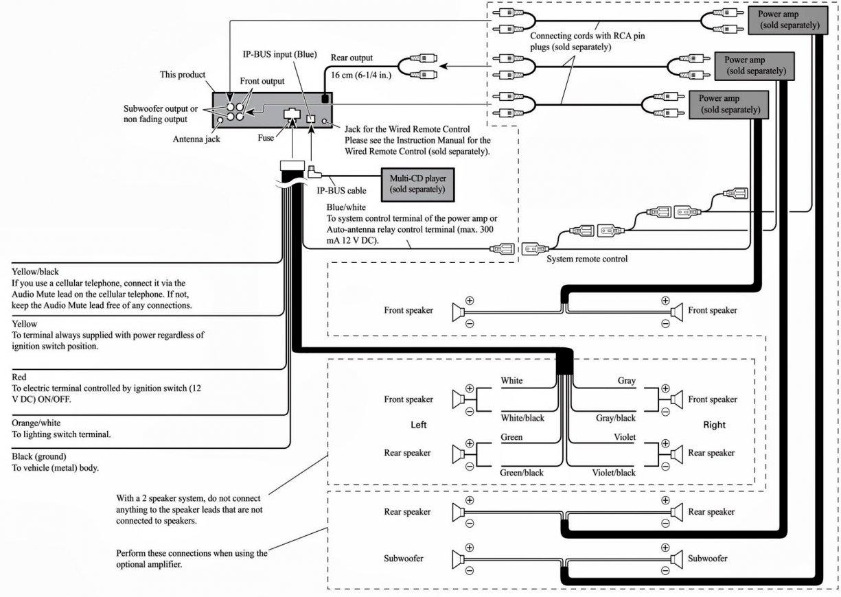 Pioneer 16 Pin Wiring Harness Schematic | Wiring Diagram - Pioneer 16 Pin Wiring Harness Diagram