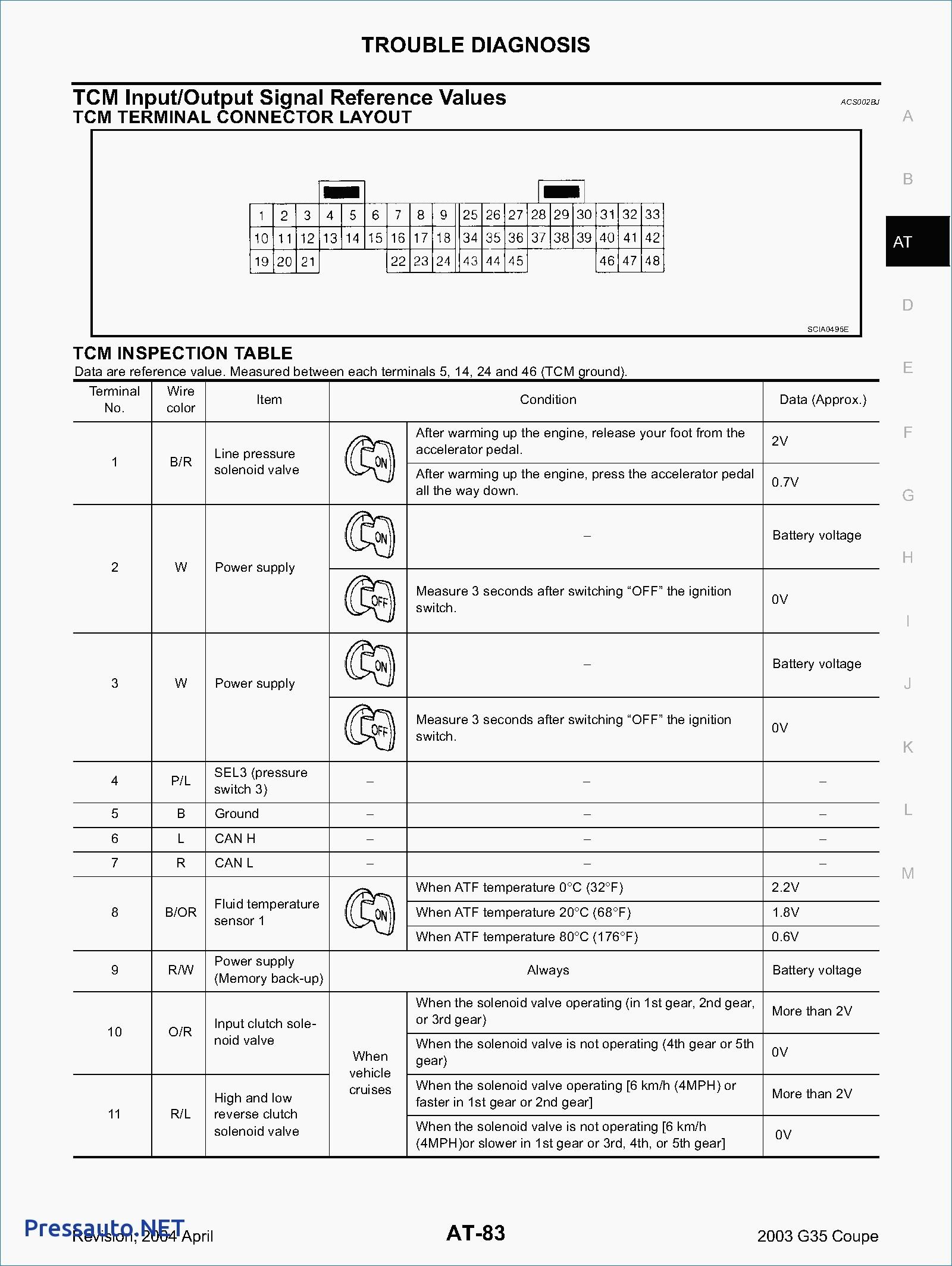 Pioneer Avh P2300Dvd Wiring Diagram | Wiring Diagram - Pioneer Avh P2300Dvd Wiring Diagram