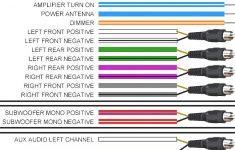 Pioneer Avh P3100Dvd Wiring Diagram | Wiring Diagram   Pioneer Avh 200Ex Wiring Diagram