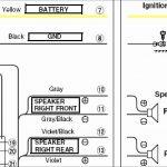 Amazing Pioneer Avh X1500 Wiring Diagram Wiring Diagram Pioneer Avh Wiring Cloud Battdienstapotheekhoekschewaardnl