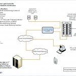 pioneer avh x2700bs wiring harness | wiring diagram pioneer avh x2700bs  wiring diagram