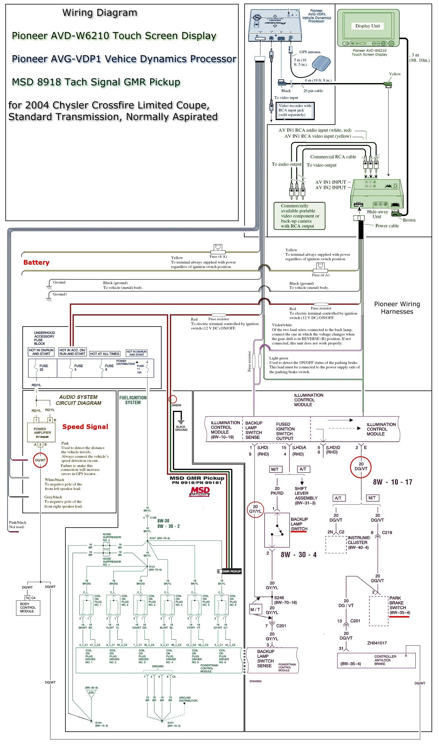 Pioneer Avh X1500dvd Wiring Harness Colors Blog Wiring Diagram Pioneer Avh P5700dvd Wiring Diagram