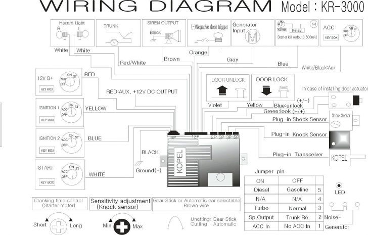 pioneer avh-x2800bs wiring diagram | Wirings Diagram on stereo amp wiring, subwoofer wiring, kenwood stereo wiring, dvd player wiring,