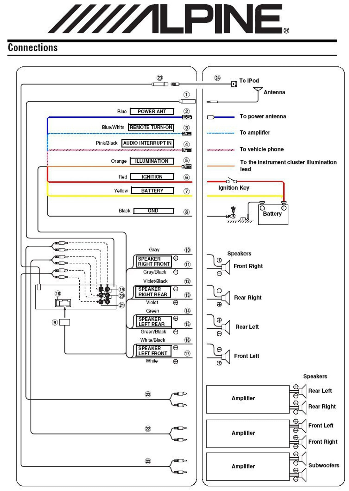 Pioneer Car Stereo Wiring Diagram Beautiful Kenwood Radio For - Kenwood Stereo Wiring Diagram