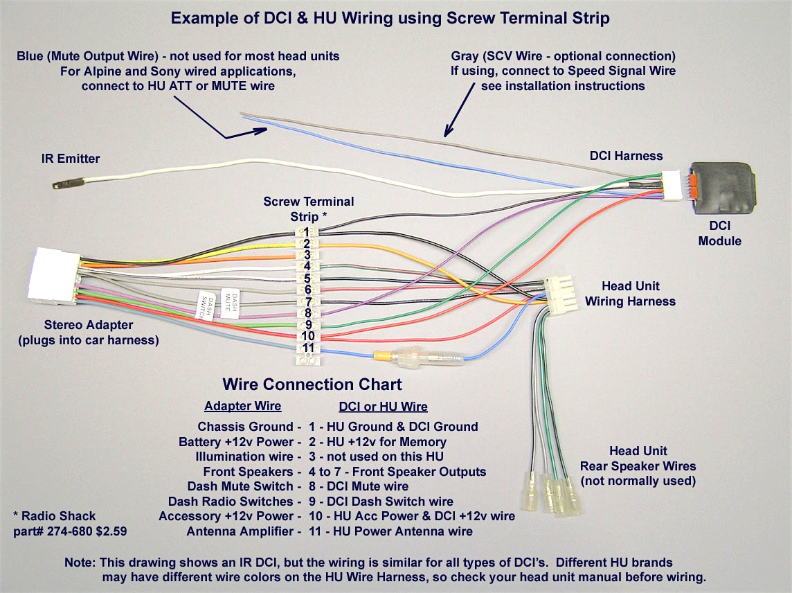 Pioneer Car Stereo Wiring Harness Diagram Mechanic S Corner Radio - Radio Wiring Harness Diagram
