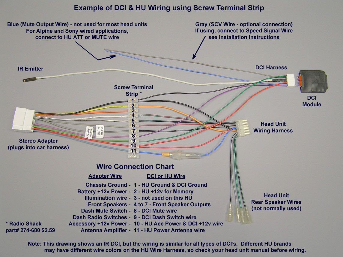 Pioneer Car Stereo Wiring Harness Diagram - Wiring Diagrams Hubs - Pioneer Head Unit Wiring Diagram