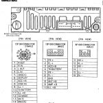 Pioneer Deh 1300Mp Wiring Diagram   Wiring Diagrams   Pioneer Deh 1300Mp Wiring Diagram