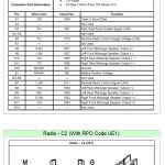 Pioneer Deh 1300Mp Wiring   Wiring Diagram Data   Pioneer Deh 1300Mp Wiring Diagram