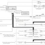 Pioneer Deh X6800Bt Wiring Diagram 2 | Wiring Diagram   Pioneer Deh X6800Bt Wiring Diagram