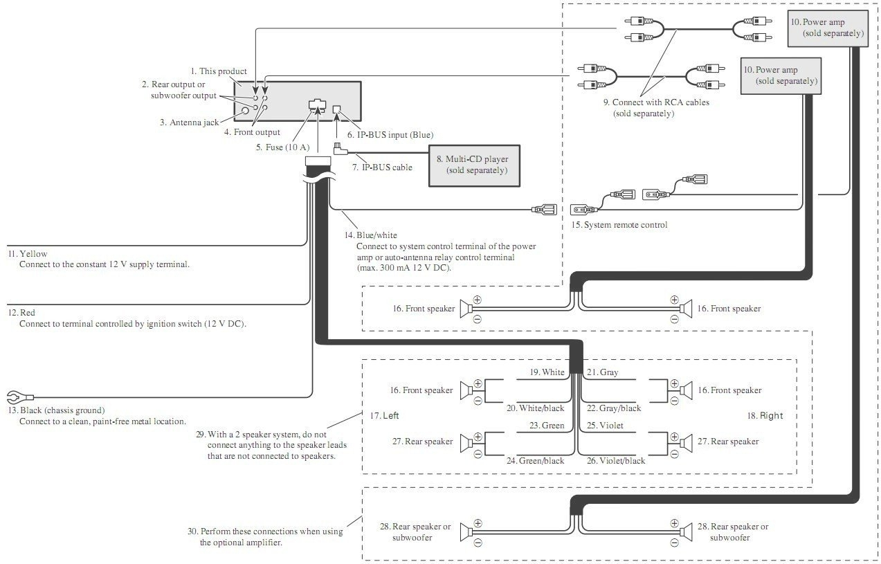 Pioneer Deh X6800Bt Wiring Diagram 2   Wiring Diagram - Pioneer Deh X6800Bt Wiring Diagram