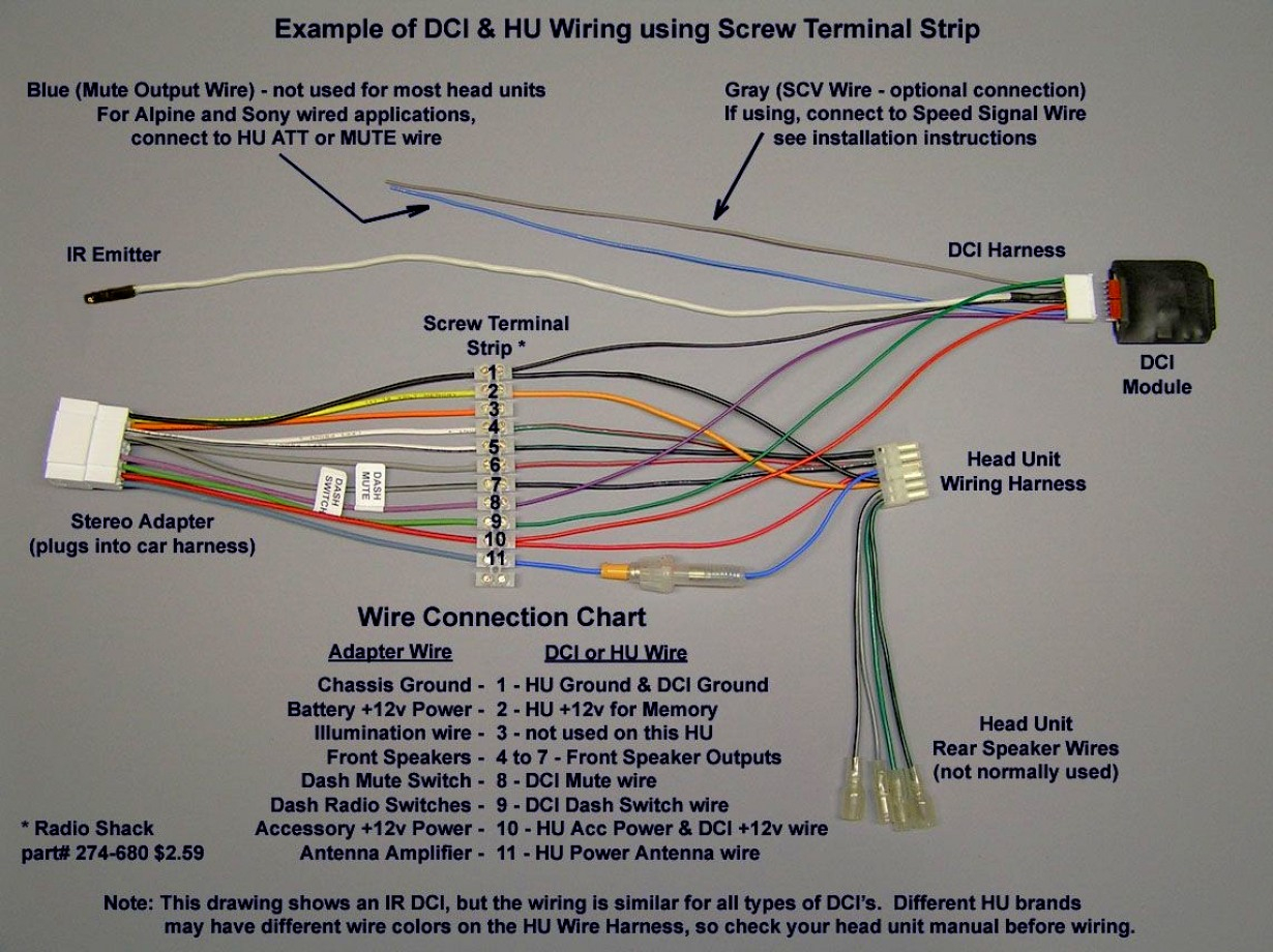 Pioneer Radio Wiring - Data Wiring Diagram Schematic - Radio Wiring Diagram