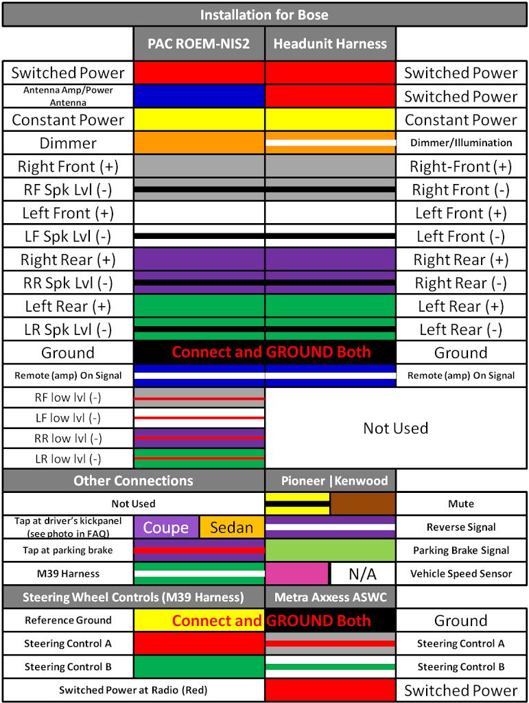 Pioneer Wiring Diagram Dxt   Best Wiring Library - Pioneer Car Stereo Wiring Diagram Free