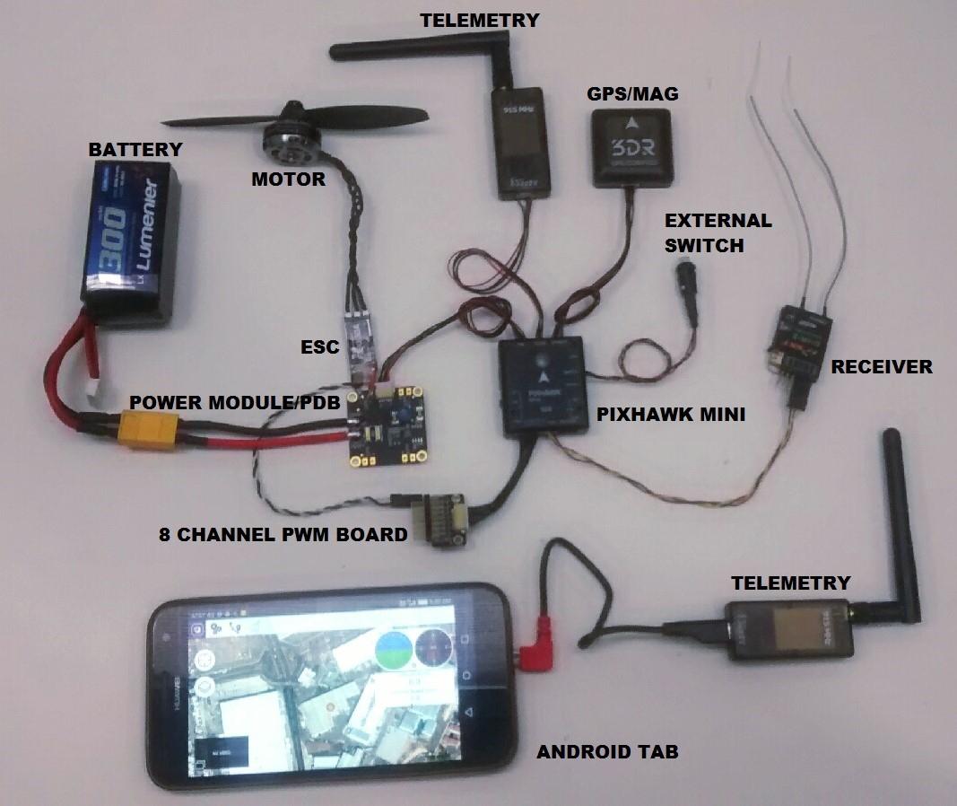 Pixhawk Mini (Discontinued) · Px4 User Guide - Pixhawk Wiring Diagram