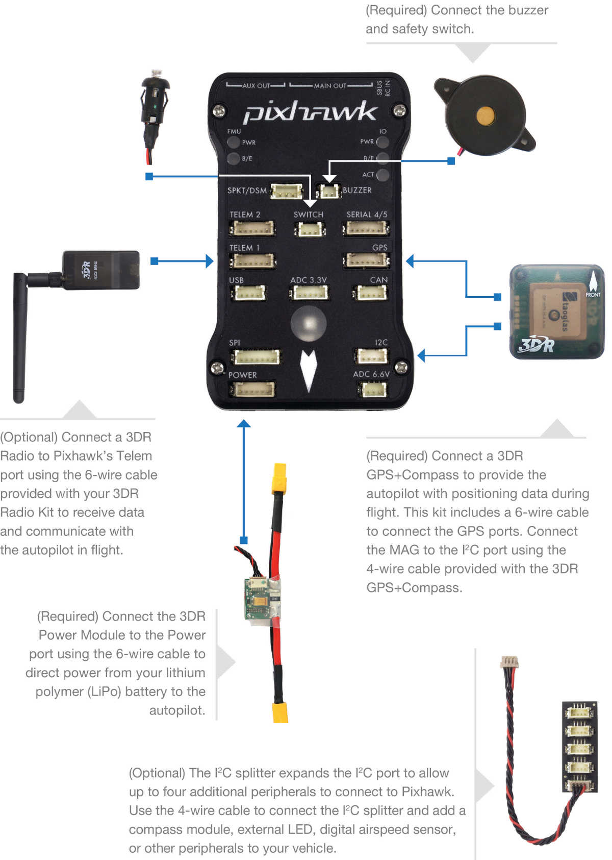 Pixhawk Wiring Quick Start — Plane Documentation - Pixhawk Wiring Diagram