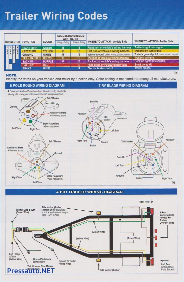 Pj Trailer Brake Wiring Diagram | Wiring Diagram - Gooseneck Trailer Wiring Diagram