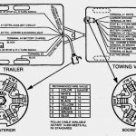pj trailer brake wiring diagram | wiring diagram pj trailer wiring  diagram