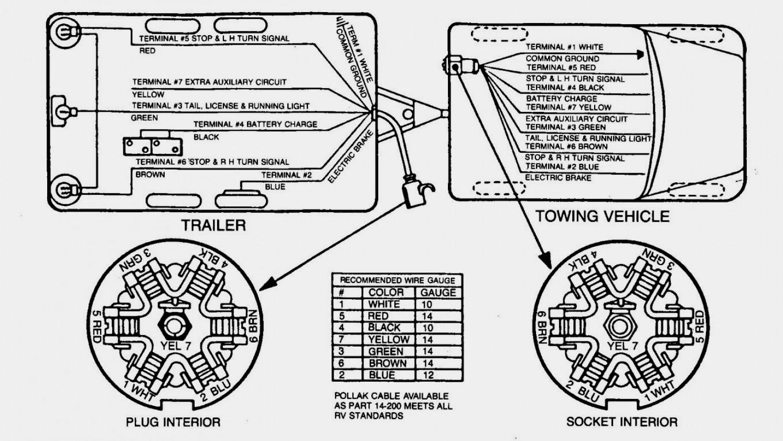 Pj Trailer Brake Wiring Diagram | Wiring Diagram - Pj Trailer Wiring Diagram