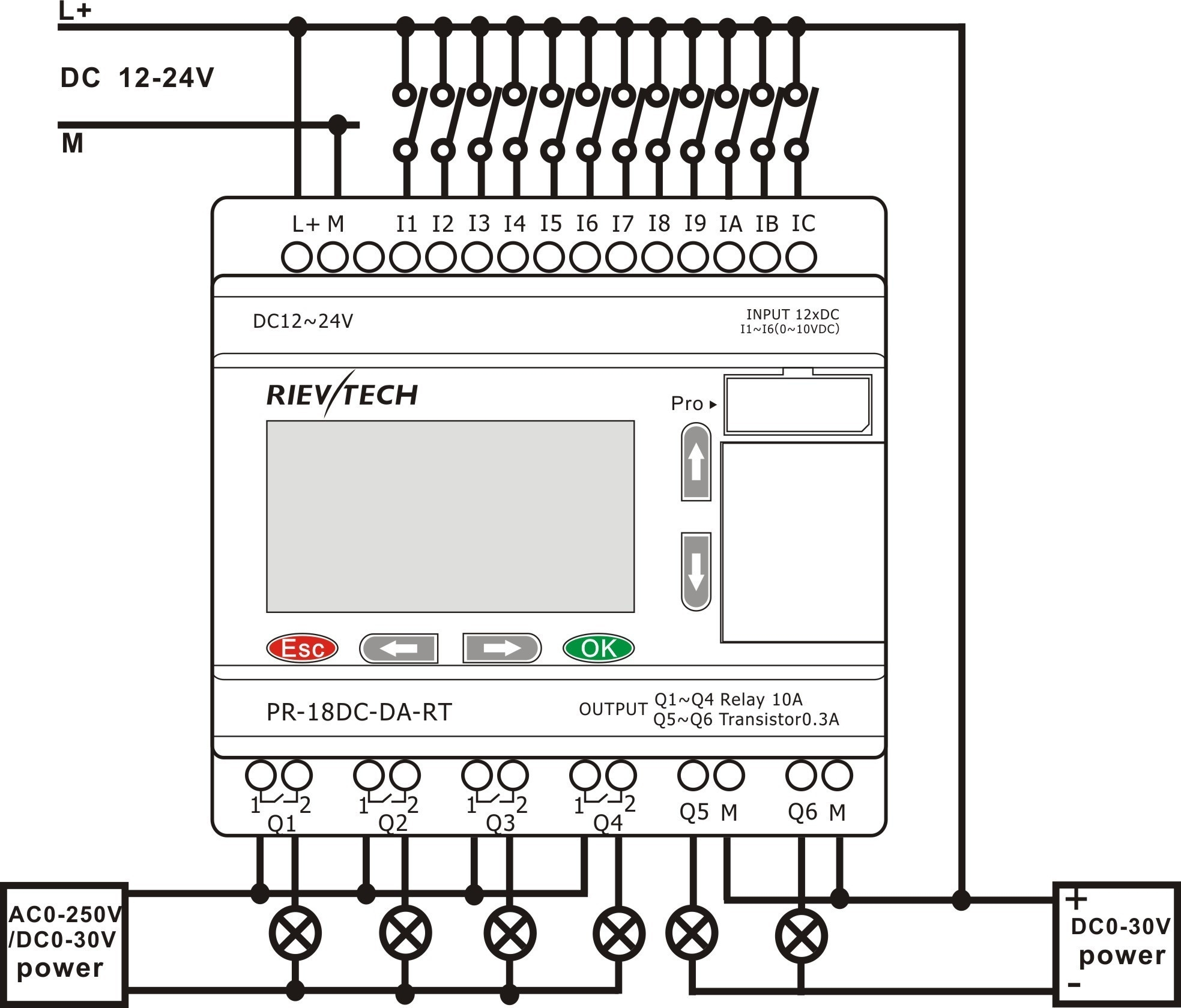Plc Wiring Diagram Guide | Manual E-Books - Plc Wiring Diagram