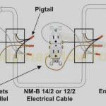Plug Wire Diagram | Wiring Diagram   Electrical Plug Wiring Diagram