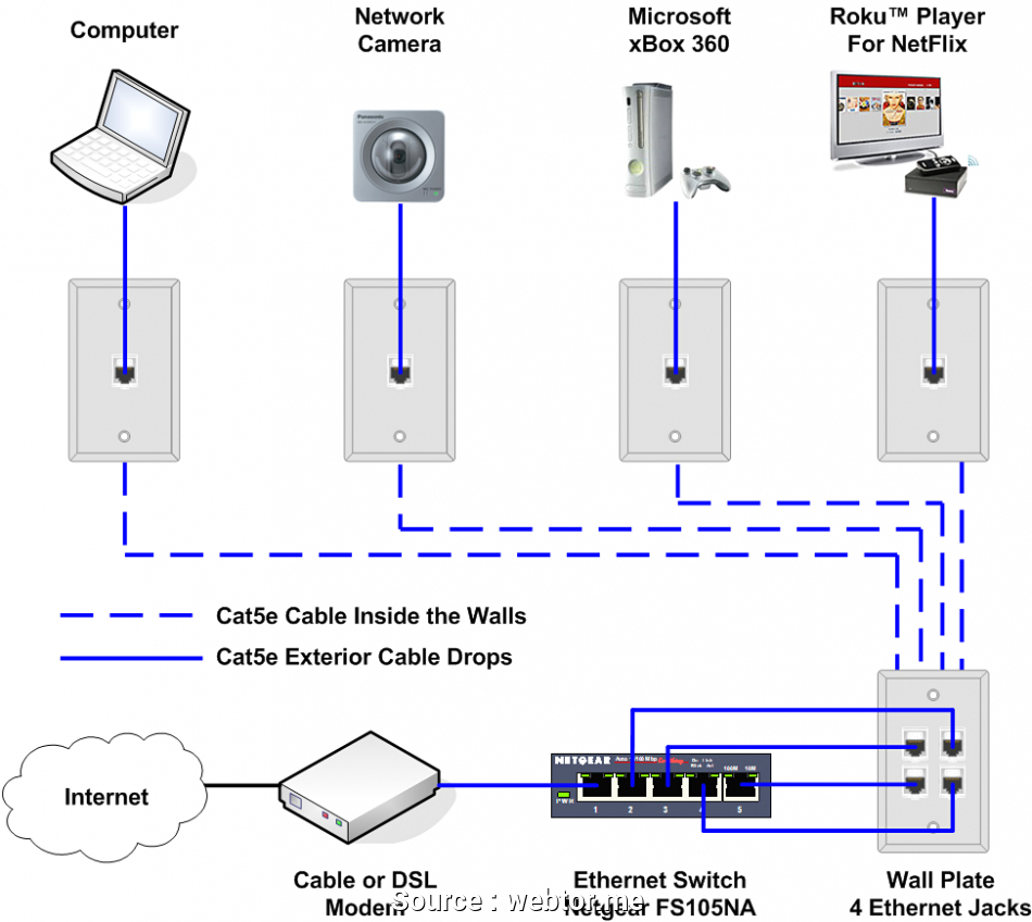 Poe Cat 5 Wiring Diagram | Wiring Diagram - Cat5 Wiring Diagram B