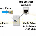 Poe Cat5E Wire Diagram | Schematic Diagram   Cat5 Poe Wiring Diagram