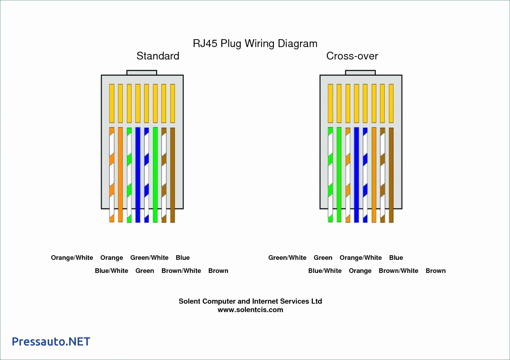 Brilliant Leviton Rj45 Wiring Diagram Wiring Diagram Wiring Digital Resources Funapmognl