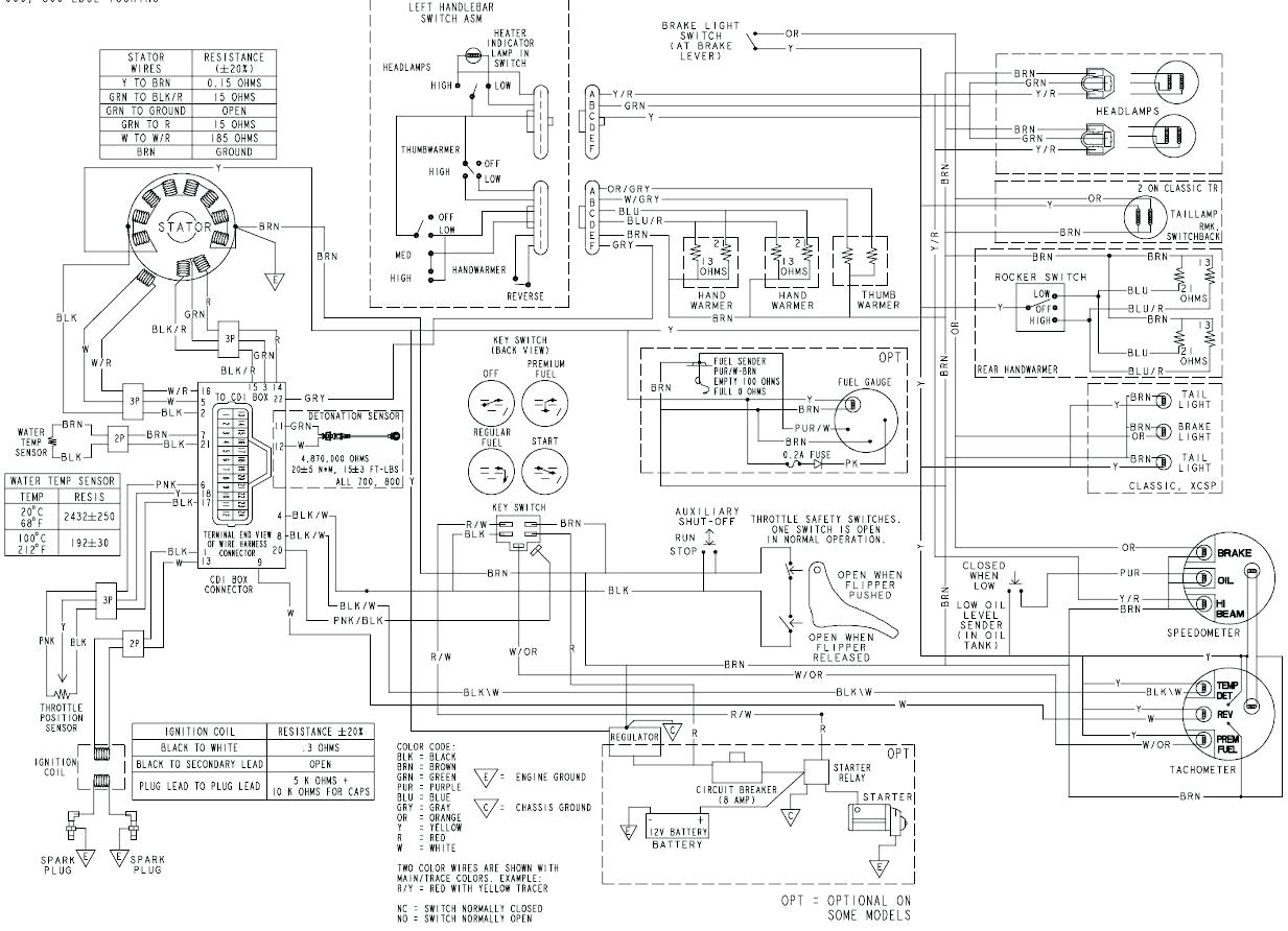 Polaris 330 Trail Boss Wiring Diagram | Wiring Library - Polaris Ranger Wiring Diagram