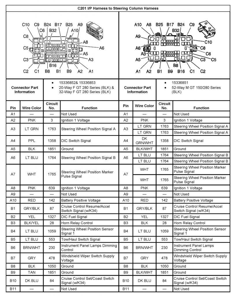 pontiac wave wiring diagram | best wiring library chevy radio wiring diagram