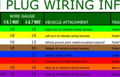 pop up camper trailer 4 wire connector diagram data wiring diagram