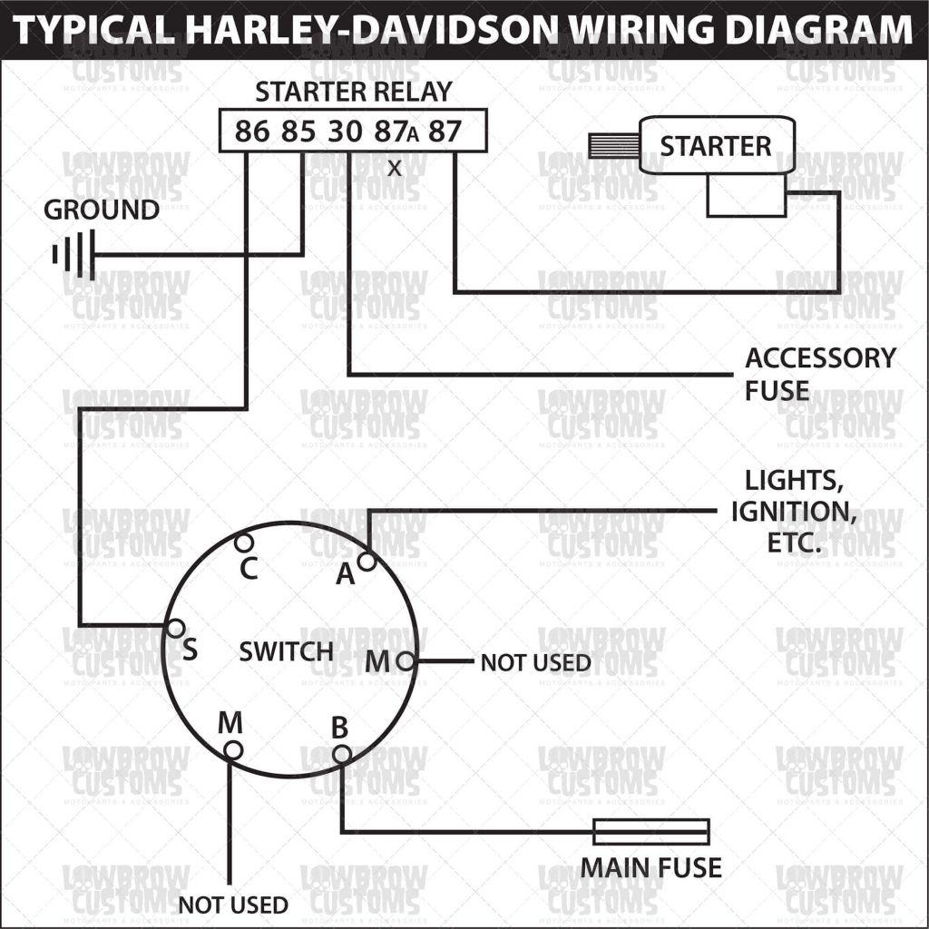 Popular Starter Generator Wiring Diagram Golf Cart - Edmyedguide24 - Starter Generator Wiring Diagram