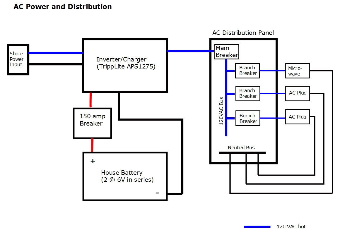 Power Converter Wiring Diagram For Truck On - Www.toyskids.co • - Rv Power Converter Wiring Diagram