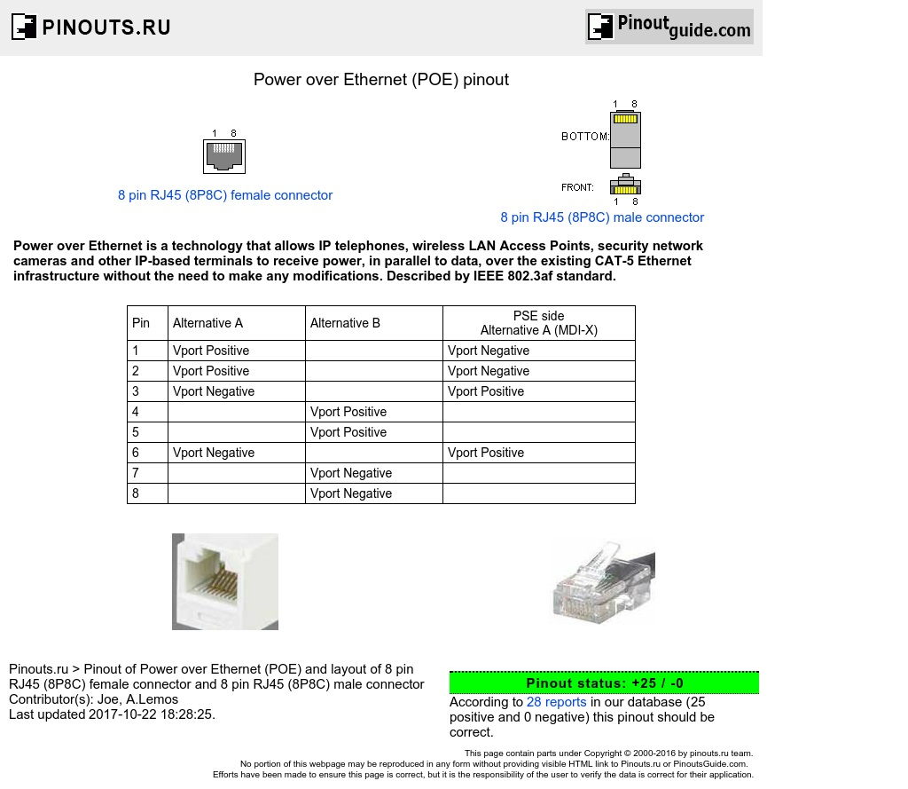 Power Over Ethernet (Poe) Pinout Diagram @ Pinoutguide - Poe Wiring Diagram
